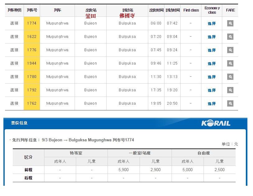 釜田站往佛國寺火車時刻表