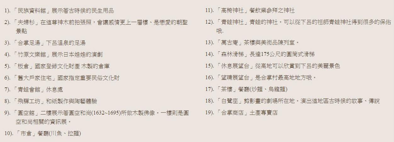 下呂溫泉合掌村遊覽地圖
