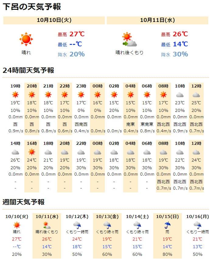 Jorudan 天気の時間下呂天氣預測