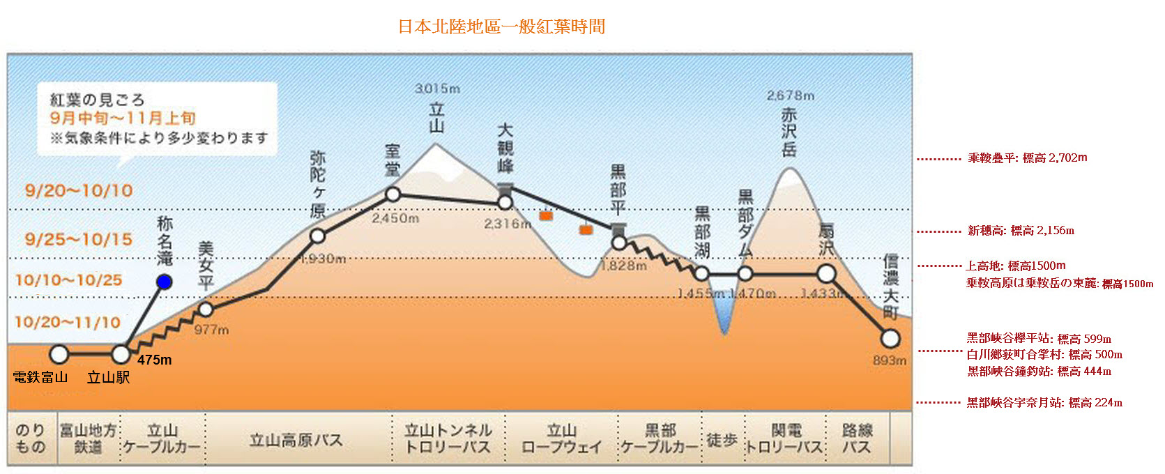 日本北陸地區一般紅葉預測圖