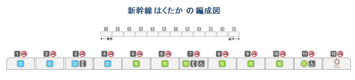 新幹線白鷹號列車 (はくたか Hakutaka)