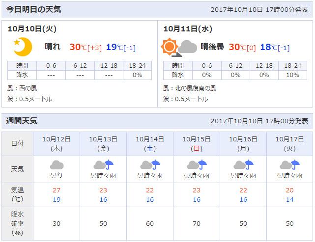 Yahoo 雅虎日本天氣名古屋預測