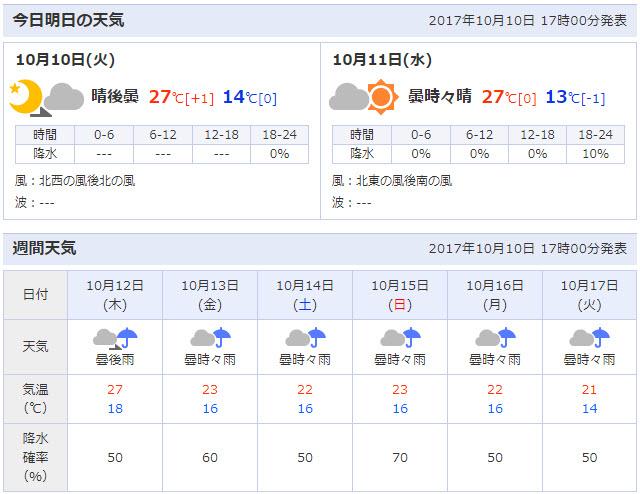 Yahoo 雅虎日本天氣高山預測
