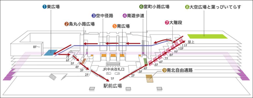 京都火車站大樓平面圖