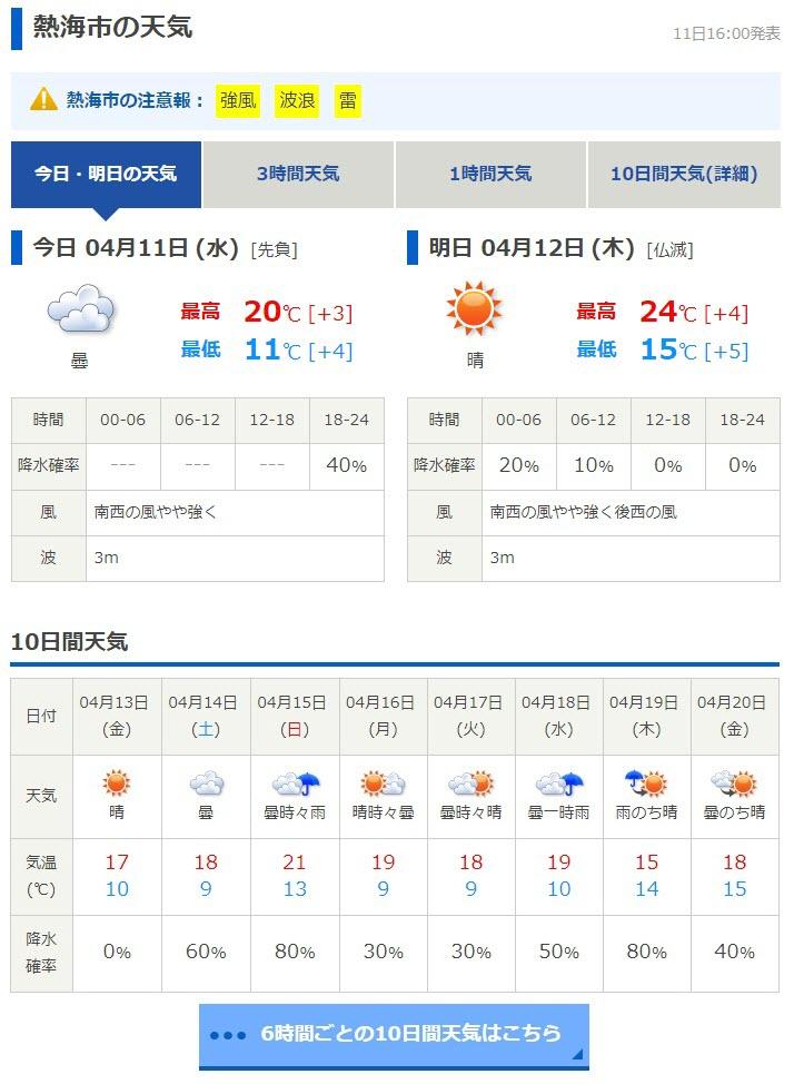 熱海市天氣預測網站