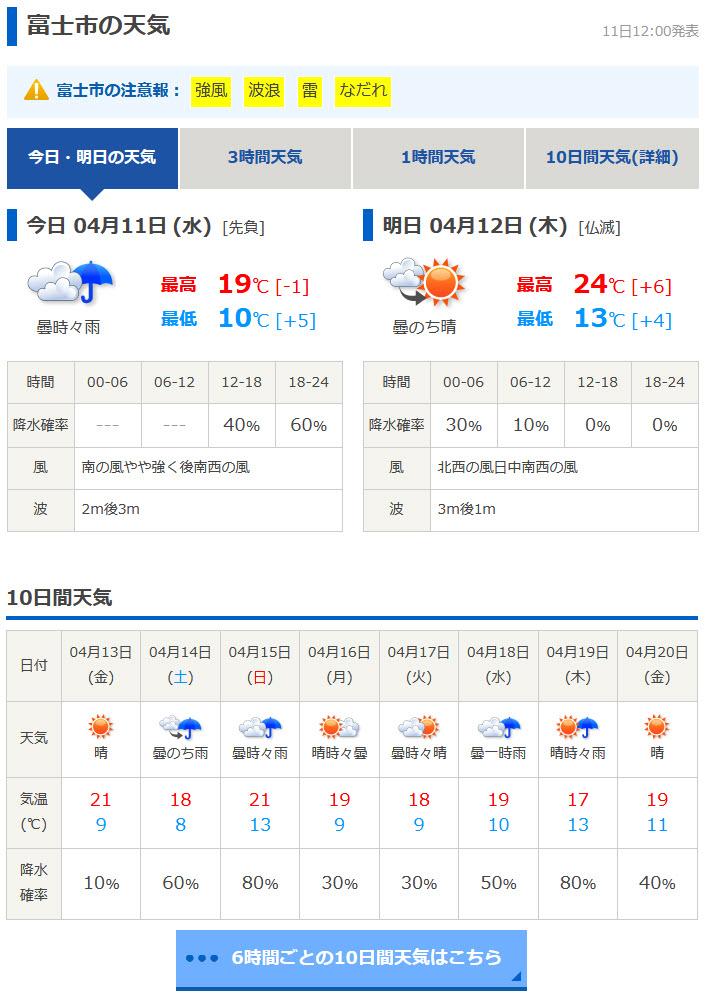 富士市天氣預測網站