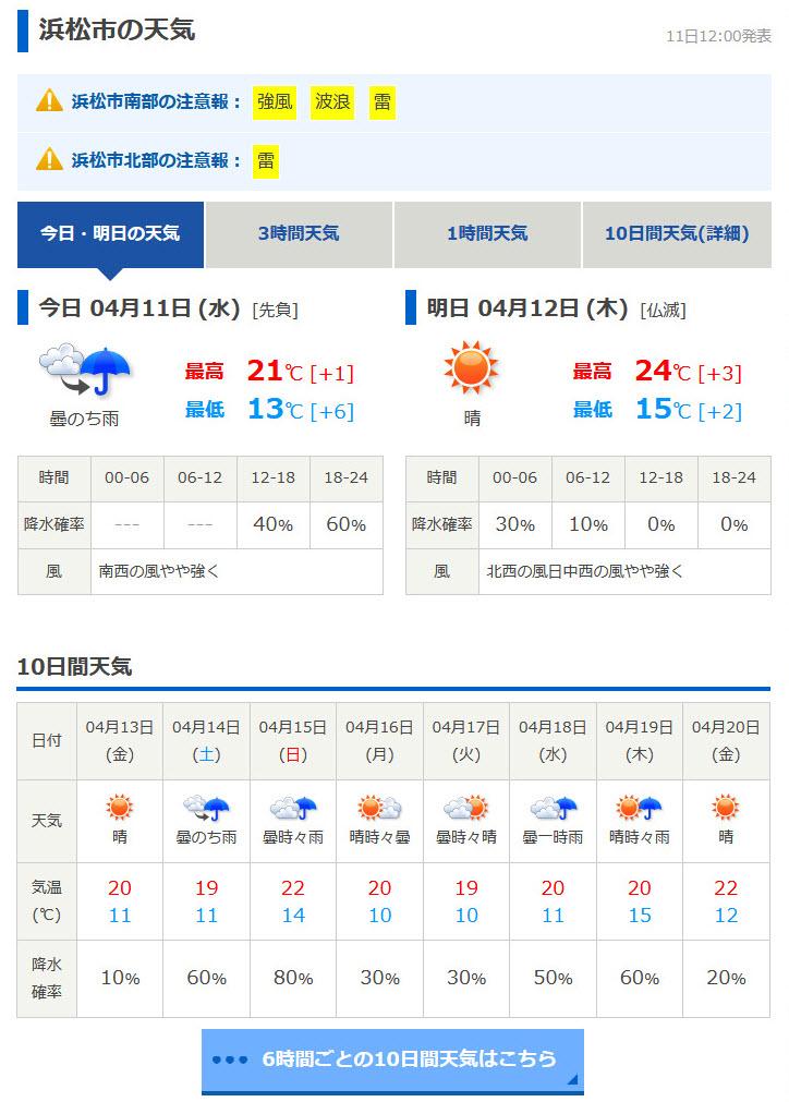 濱松市天氣預測網站
