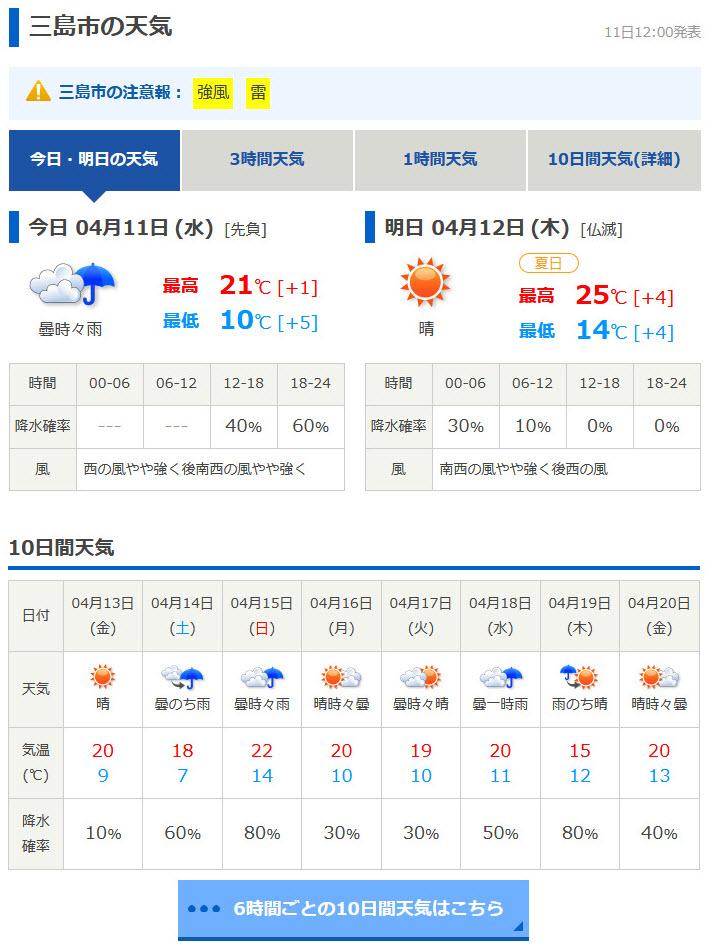 三島市天氣預測網站