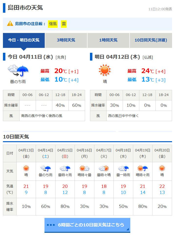 島田市天氣預測網站