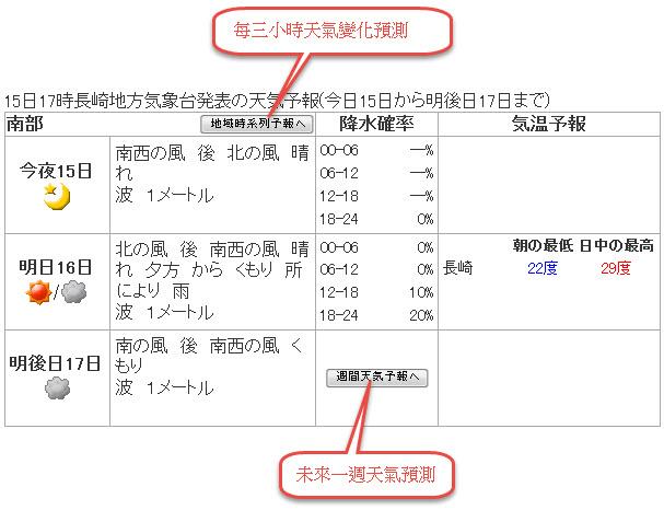 日本氣象廳天氣預報 每三小時天氣變化預測、未來一週天氣預測