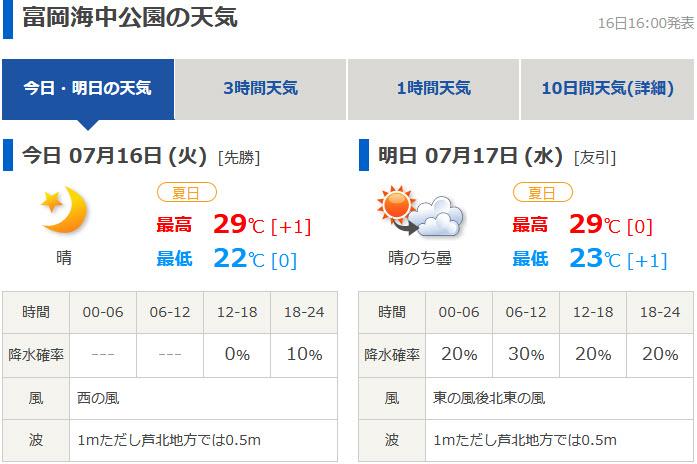 tenki.jp 日本氣象協會天氣預測 熊本縣天草 苓北町 富岡
