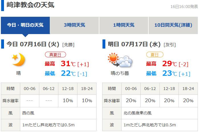 tenki.jp 日本氣象協會天氣預測 熊本縣天草﨑津