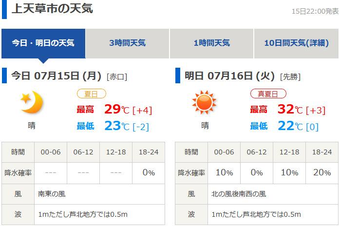 tenki.jp 日本氣象協會天氣預測 熊本縣上天草市