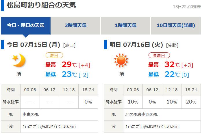 tenki.jp 日本氣象協會天氣預測 熊本縣松島町