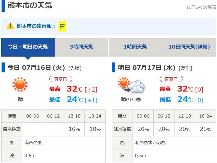 tenki.jp 日本氣象協會天氣預測熊本縣熊本市