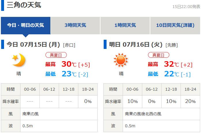 tenki.jp 日本氣象協會天氣預測 熊本縣 三角