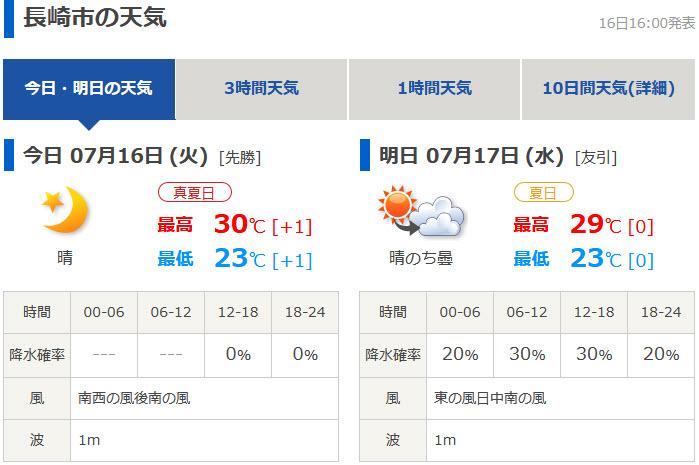 tenki.jp 日本氣象協會天氣預測 長崎市