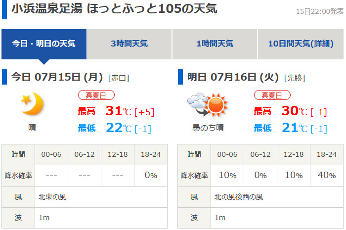 tenki.jp 日本氣象協會天氣預測 長崎縣小濱、小浜