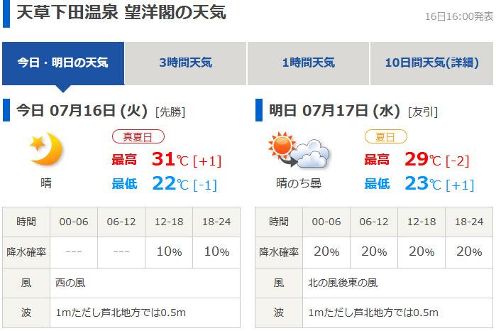 tenki.jp 日本氣象協會天氣預測 熊本縣天草下田溫泉
