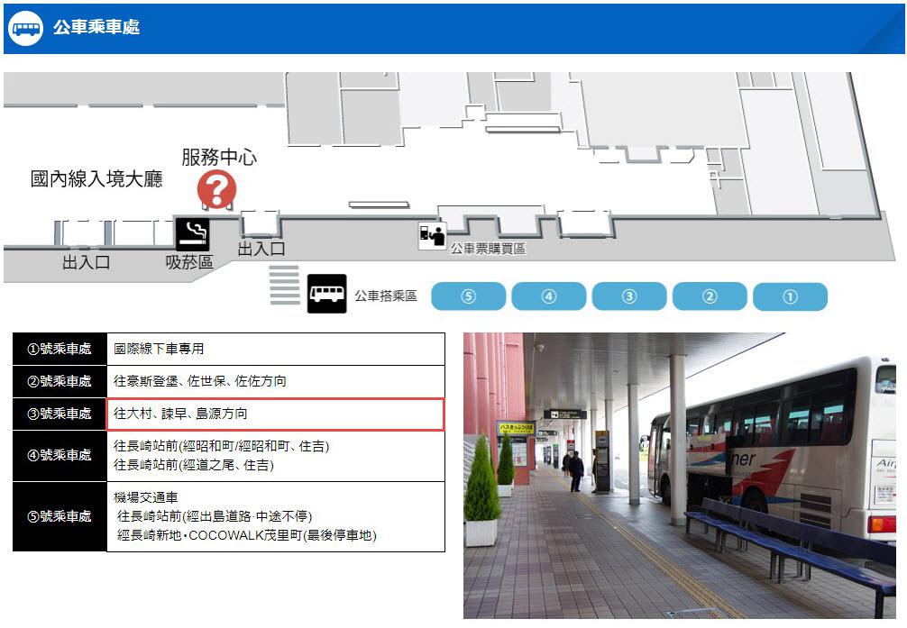 長崎機場 公車搭乘處 (往市區巴士站)