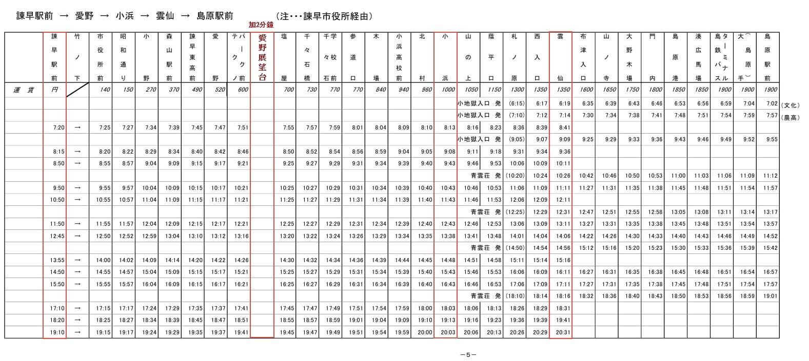 島原鉄道巴士 諌早駅前 → 愛野展望台 → 小浜 → 口之津線 巴士時刻表