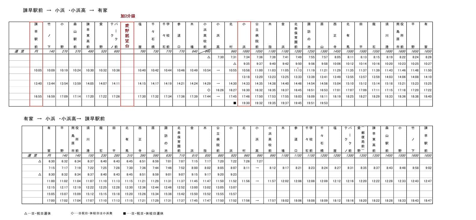 諌早駅前 → 愛野展望台 → 小浜 → 雲仙 → 島原駅前線巴士時刻表