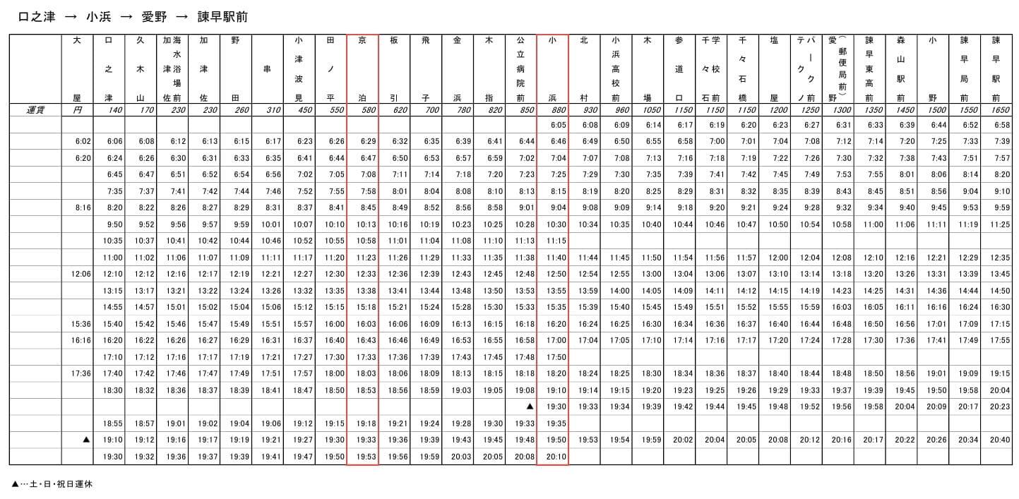 島原鉄道巴士 口之津 → 水ノ浦 → 京泊 → 小浜 → 諌早駅前 巴士時刻表