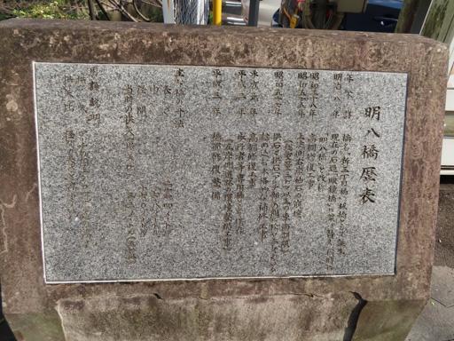 熊本市 明八橋歷史簡介