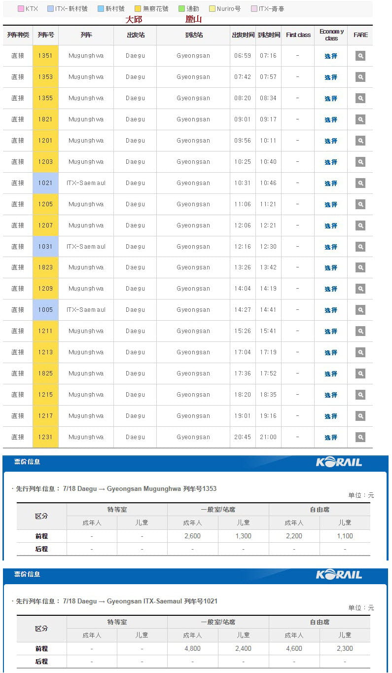 大邱往慶山站火車時刻表