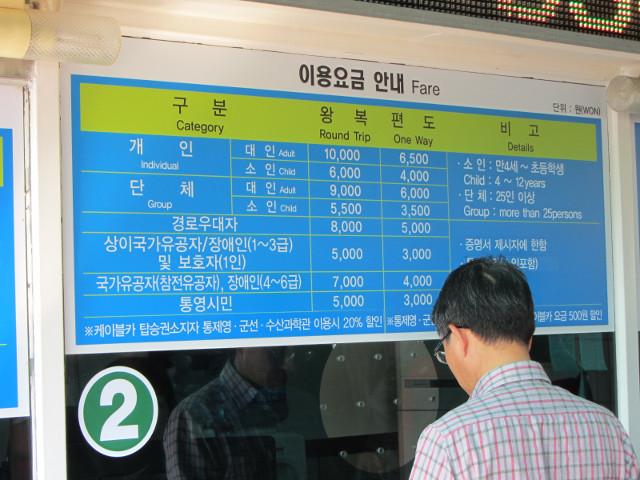 korea-southern-6934