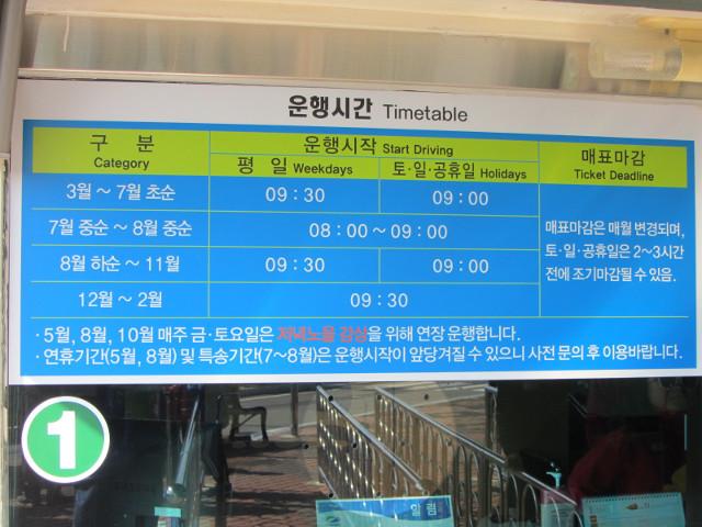 korea-southern-6935