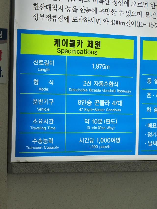 korea-southern-6938