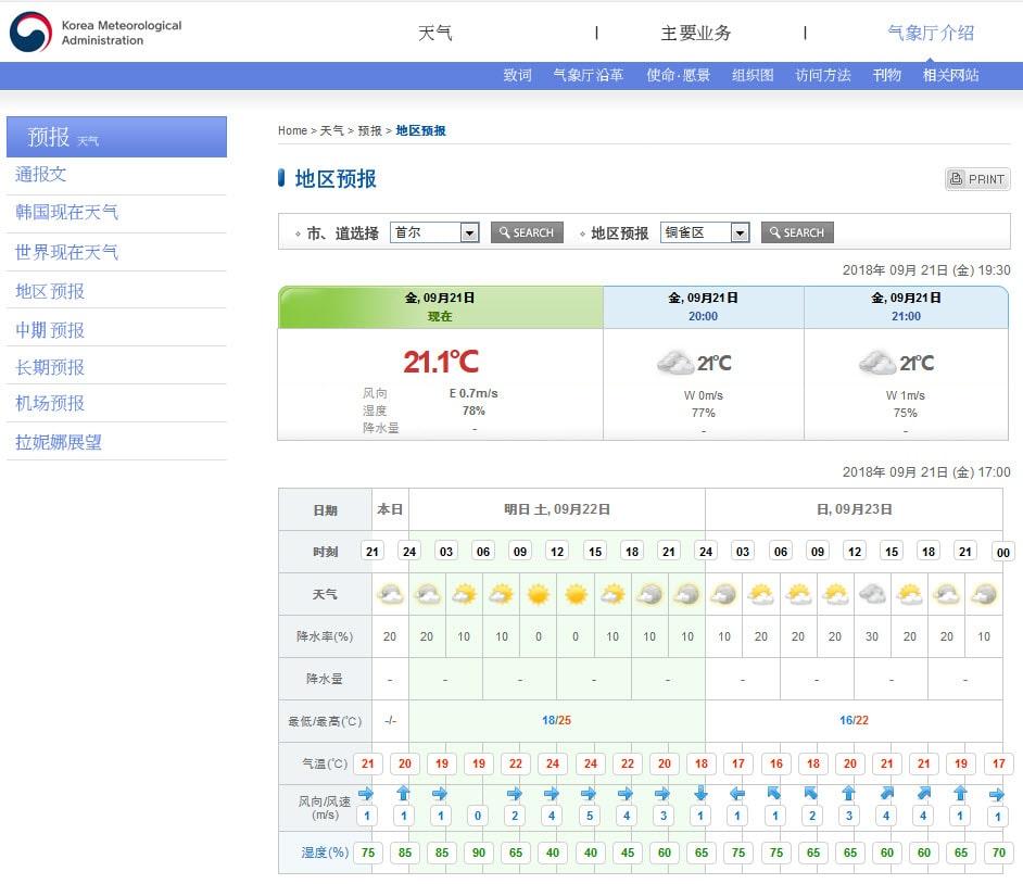 韓國氣象廳天氣預測