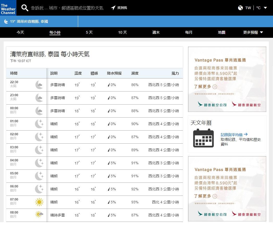 泰國北部清萊每小時天氣預報網站