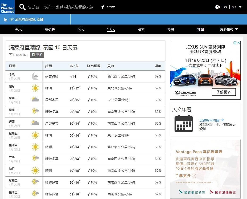 泰國北部清萊未來10天天氣預報網站