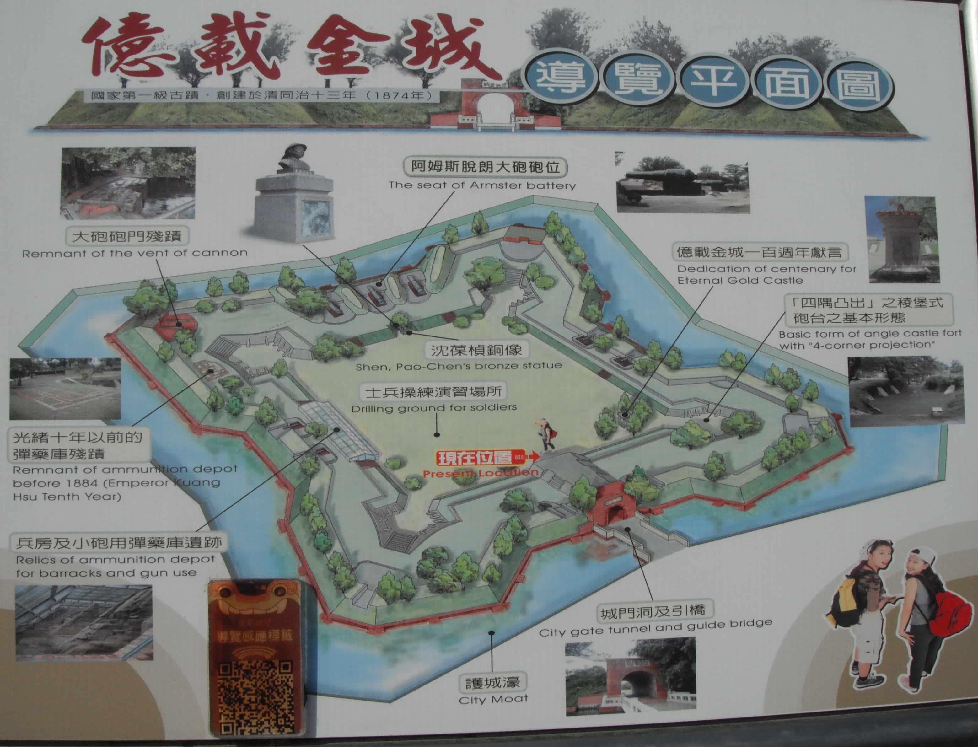 台南億載金城導覽平面圖