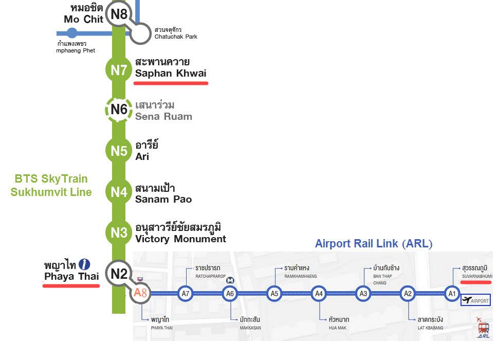 Airport Rail Link Bangkok、BTS Sukhumvit Line map